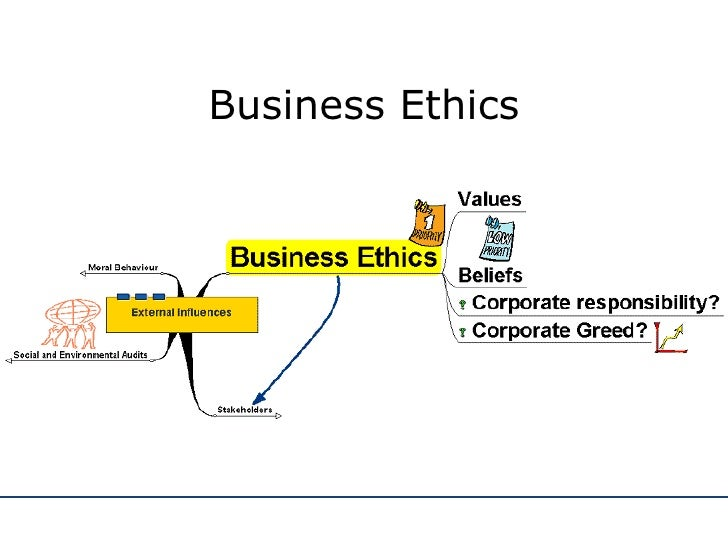 the elasticity of business ethics Introduction to microeconomics business ethics business managers as well governments take into consideration the elasticity of demand for a product in.