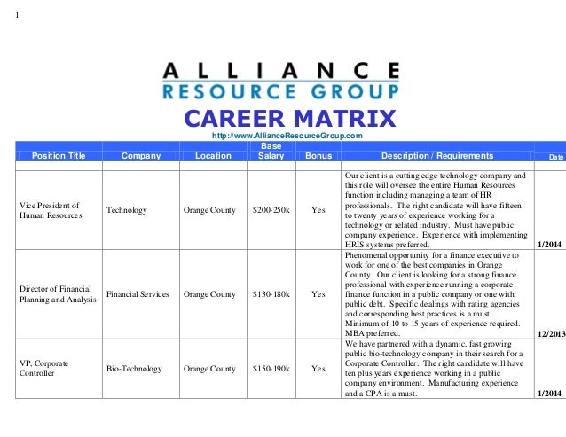 External Career Matrix January 2014