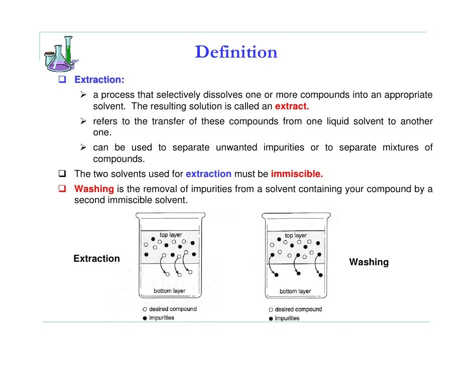 separation of acidic basic and neutral These differences in charge permit the electrophoretic separation of acidic, neutral, and basic amino acids at ph 6 the positively and negatively charged side chains of proteins cause them.