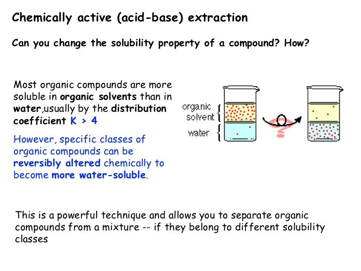acid base extraction of organic compound essay Use base to react with an organic acid to form an ionic compound of error in acid base extraction extractions used to extract organic acids and bases.