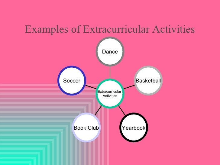 my extracurricular activities How to get your children involved in extracurricular activities extracurricular activities go a long way to helping your child become more mature, social, and successful it is hard to be socially withdrawn if you are involved in some.