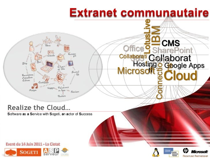 Extranet communautaire<br />IBM<br />LotusLive<br />CMS<br />Office 365<br />SharePoint 2010<br />Collaboratif<br />Collab...