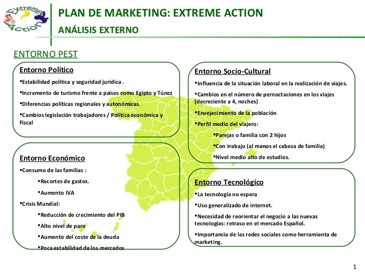 plan de marketing swp Marketing plan for action rent a car a brazilian car rental brand author: demian borba ucsd extension student # 77030434 business management certificate program.