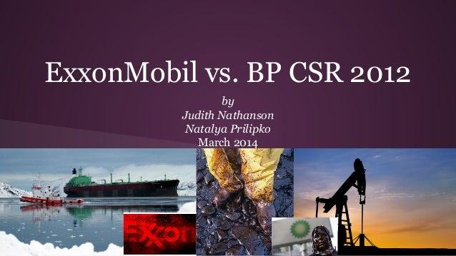 exxon mobil financial anaysis