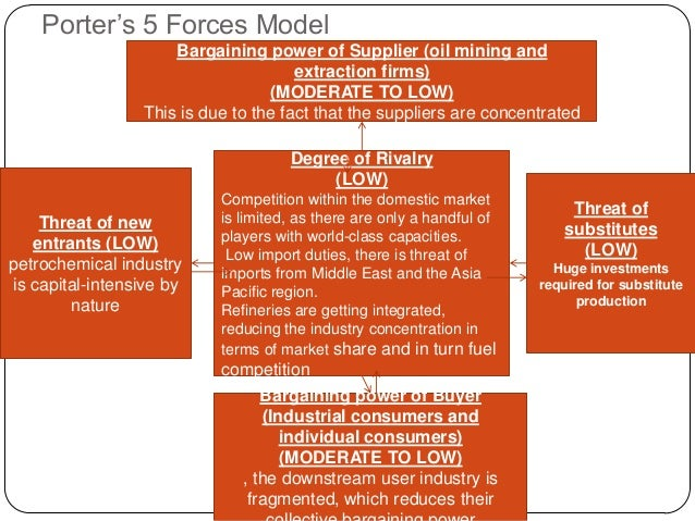 Exxon strategic analysis - The net a porter group asia pacific limited ...