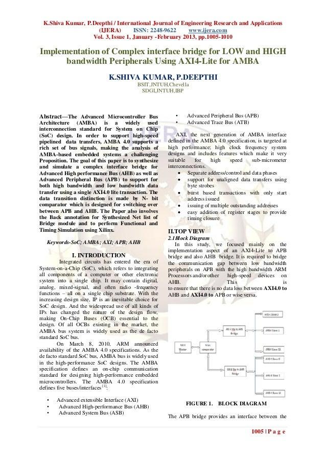 K.Shiva Kumar, P.Deepthi / International Journal of Engineering Research and Applications                    (IJERA)      ...