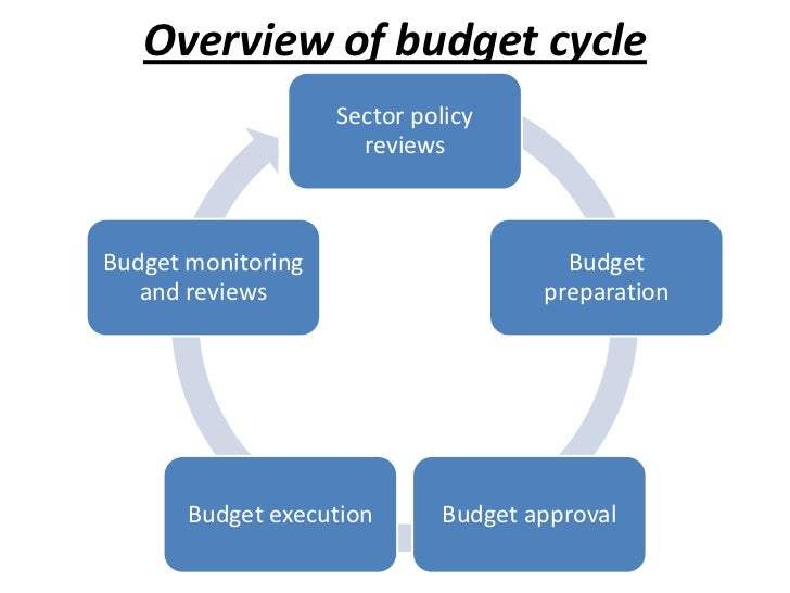 budget cycle and it s preparation Regardless of its focus, the budget cycle begins with planning and ends with a thorough evaluation although the terms used to identify the four phases within the cycle may differ between businesses, the objectives of the preparation, approval, execution and auditing phases of budget development and implementation are generally the same.