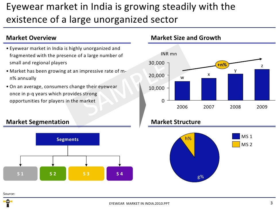indian retail industry its growth challenges Challenges facing the indian organized retail sector are various and these are stopping the indian retail industry from reaching its  its growth.