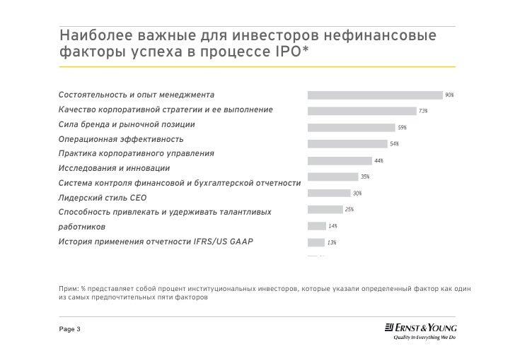 IPO*Состоятельность и опыт