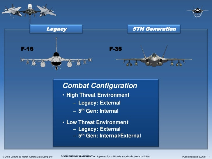 F 35 and Current Weapons