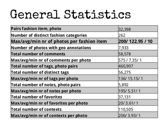 Fashion 10000 An Enriched Dataset Of Fashion And Clothing