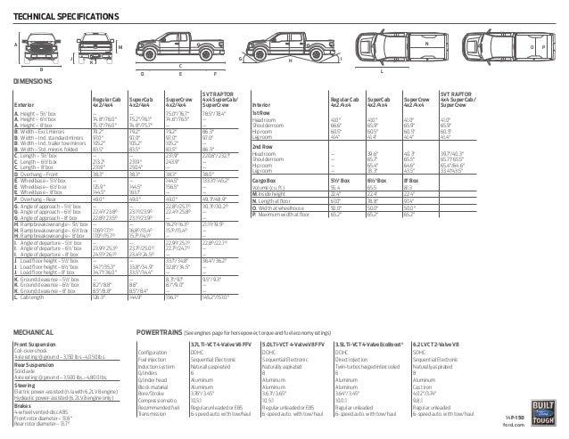 f150 lariat tonka 2017 2018 best cars reviews. Black Bedroom Furniture Sets. Home Design Ideas