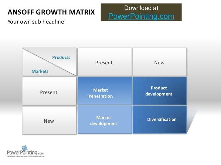 Powerpoint Ansoff Growth Matrix