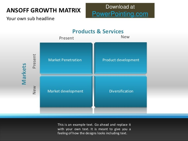 ansoff matrix ppt