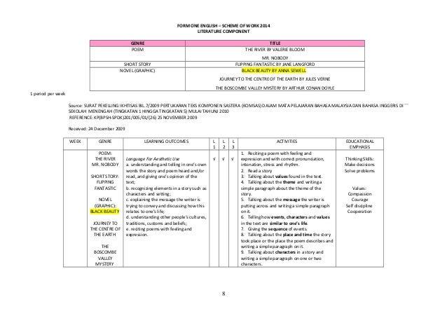 english short essay form 1