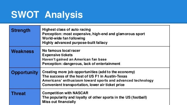 nascar weakness We took a deep dive into le mans, grand-am, nascarand whenever  it's easy for people to find fault and see weakness and shortcomings.