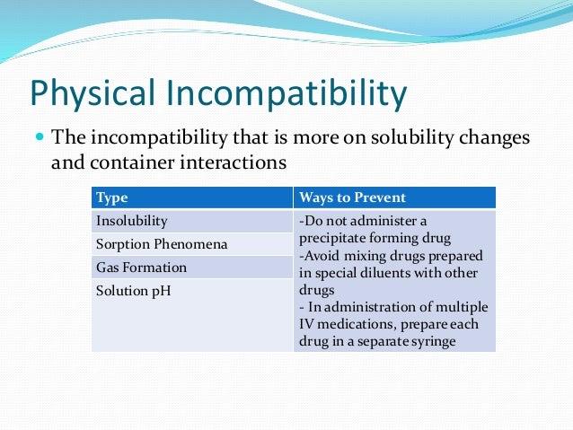 Cipro drug incompatibilities chart