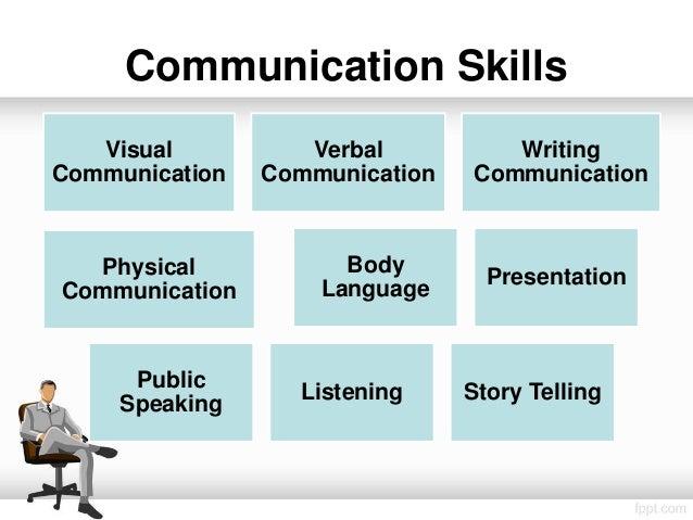 Verbal Communication Skills Pdf Law Of Metaphysics