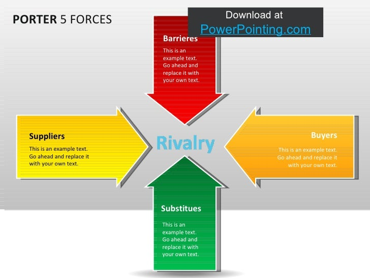 tune hotel porter 5 forces Industry handbook: porter's 5 forces analysis in the marketplace by looking at it through the perspective of the porter five forces model for industry analysis.