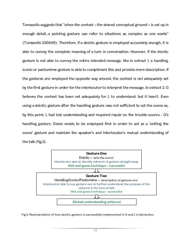 dissertation on cv How to write an essay for nursing school application cv dissertation inteligent home master thesis los angeles business plan writers.