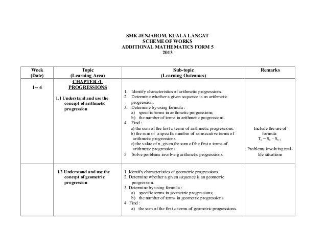 SMK JENJAROM, KUALA LANGAT SCHEME OF WORKS ADDITIONAL MATHEMATICS FORM 5 2013 Week (Date) Topic (Learning Area) Sub-topic ...