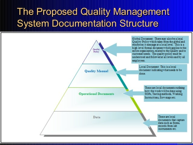 a-proposal-for-a-quality-management-syst