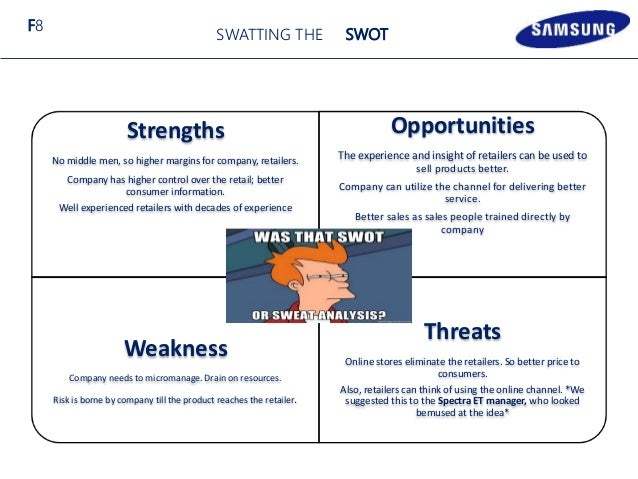 swot analysis of distribution channel of Sales for your competitors if you wish to dig deeper, you can expand the analysis to sales by product categories, sales by distribution channels and sales by geography swot activity sheet guidance: outline how and when you plan to address each of the weaknesses/threats from your swot analysis above.