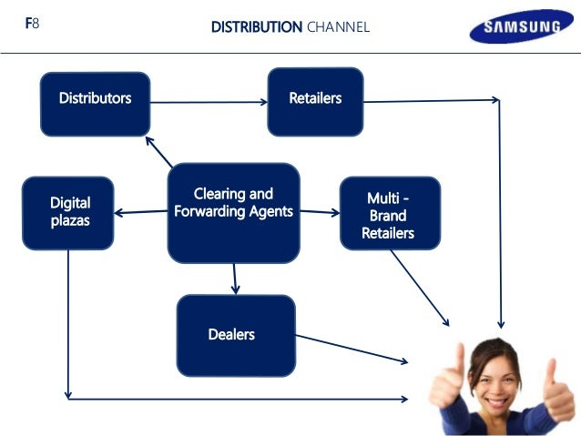 distribution channels for philips Sometimes, a firm shortens its channel by acquiring a company at another stage, such as a manufacture merging with a wholesaler this may let the firm be more self-sufficient, ensure supply and control channel members, lower distribution costs (ii) channel width: channel width refers to the number of independent members at any stage of distribution.