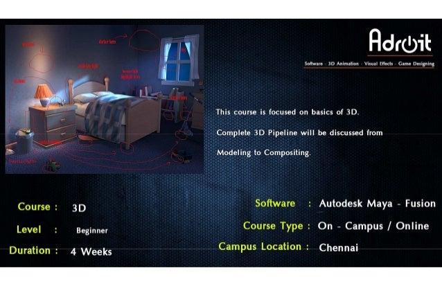 Adroit_Courses