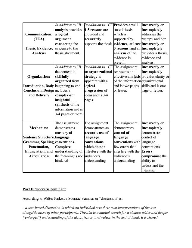 essay topics ww1 essay topics