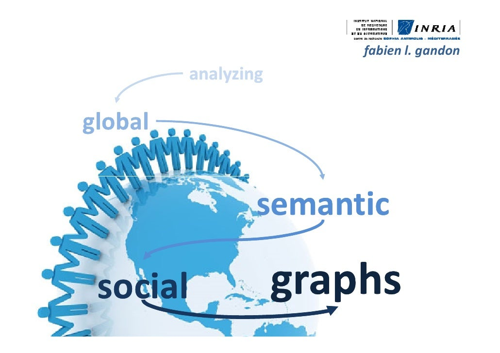 fabien l. gandon           analyzing  global                     semantic                        graphs  social