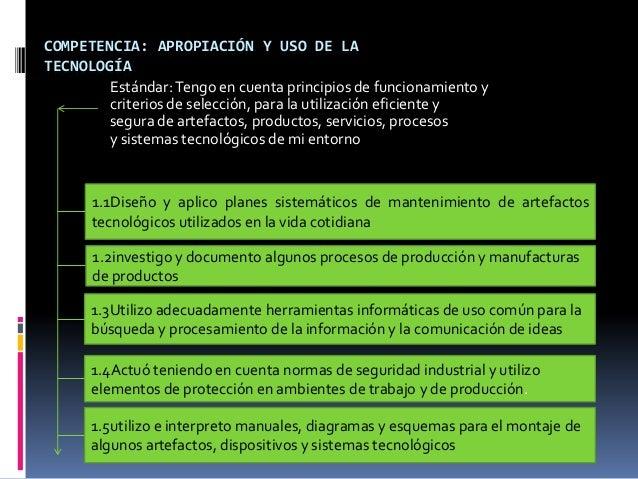 COMPETENCIA: APROPIACIÓN Y USO DE LATECNOLOGÍAEstándar:Tengo en cuenta principios de funcionamiento ycriterios de selecció...