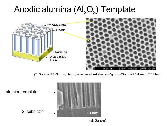 Fabrication and characterization of nanowire devices