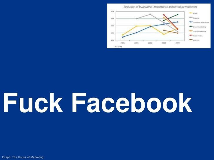 Fuck Facebook<br />Graph: The House of Marketing<br />