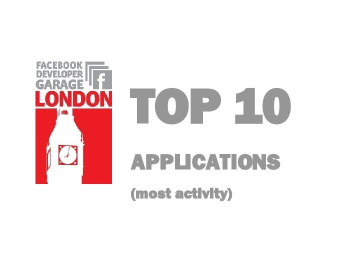 TOP 10 APPLICATIONS (most activity)