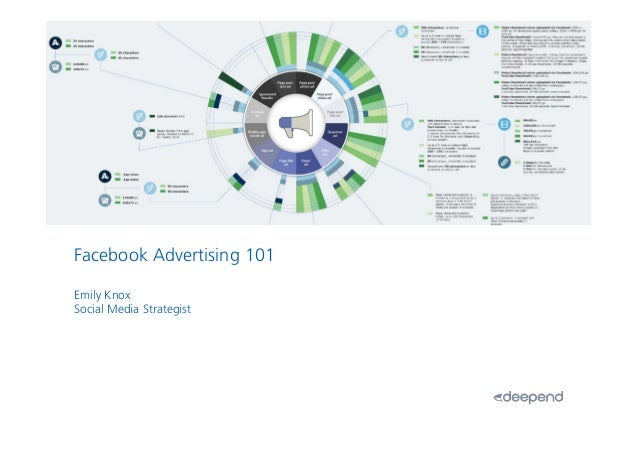 1.Facebook Advertising 101Emily KnoxSocial Media Strategist
