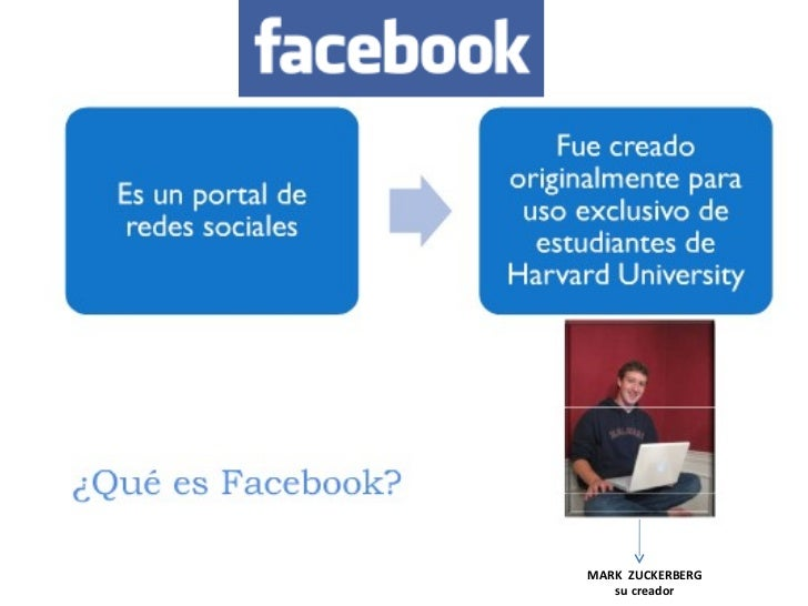 MARK  ZUCKERBERG su creador