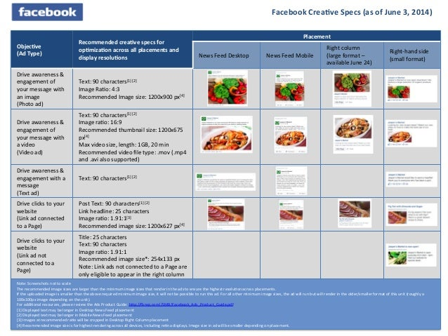 facebook ads cheat sheet pdf