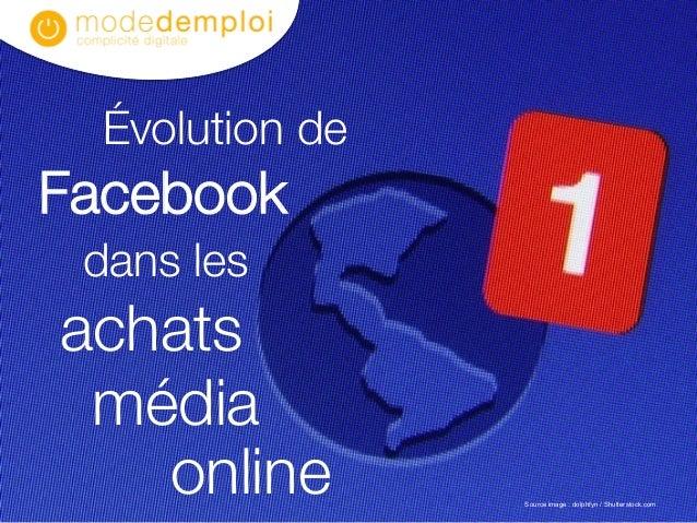 Source image : dolphfyn / Shutterstock.com Évolution de Facebook dans les achats média online