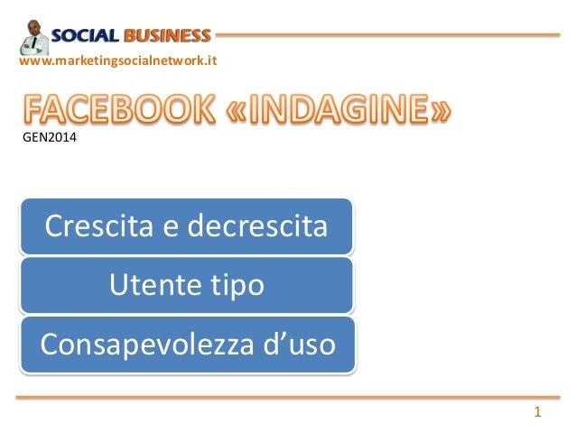 www.marketingsocialnetwork.it  GEN2014  Crescita e decrescita Utente tipo Consapevolezza d'uso 1