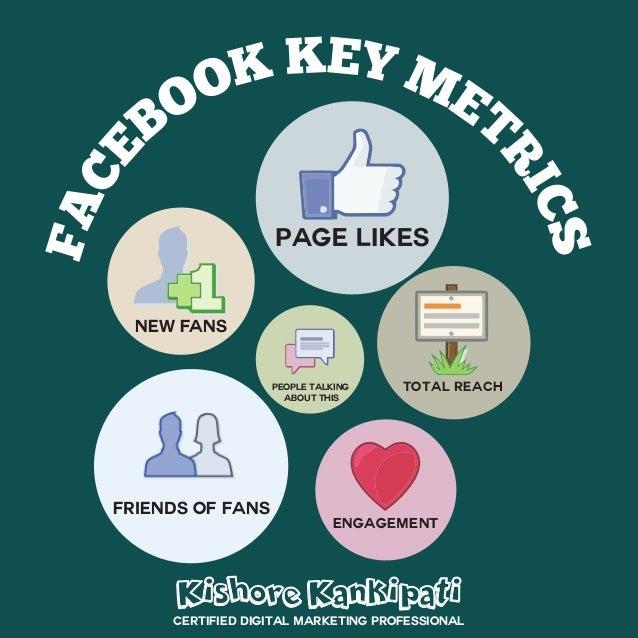 Facebook Key Metrics
