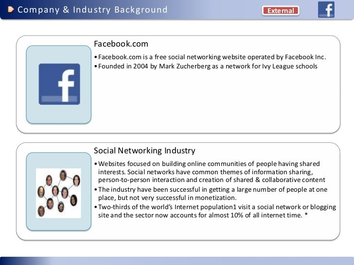 What are the disadvantages of using social websites like facebook?