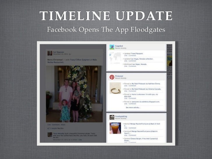 TIMELINE UPDATEFacebook Opens The App Floodgates