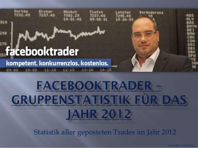 Statistik aller geposteten Trades im Jahr 2012                                           Created by Nico Kramp