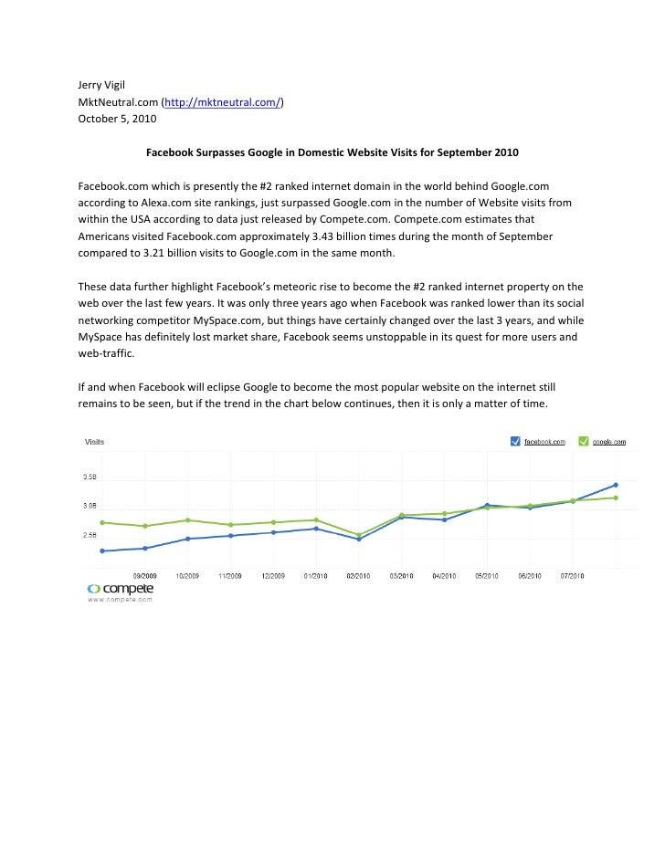 Facebook Surpasses Google in Domestic Website Visits for September 2010