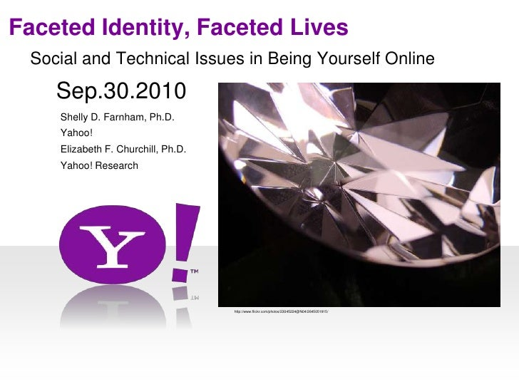 Facetid Identity, Faceted Lives:  Social and Technical Issues in Being Yourself Online
