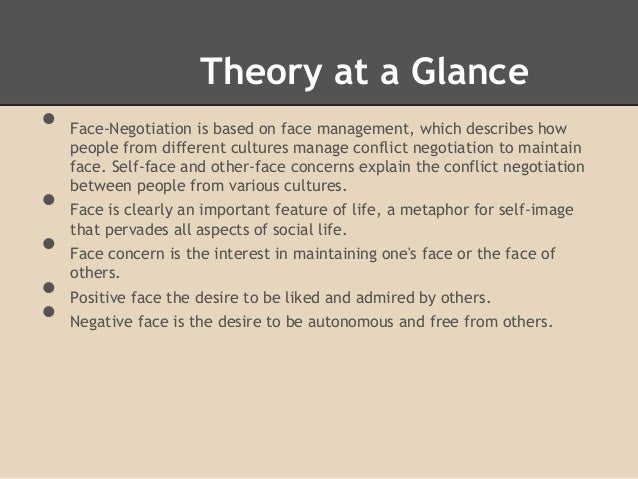 face negotiation theory Study chapter 32 face negotiation theory vocab flashcards from alex mejia's asu class online, or in brainscape's iphone or android app.