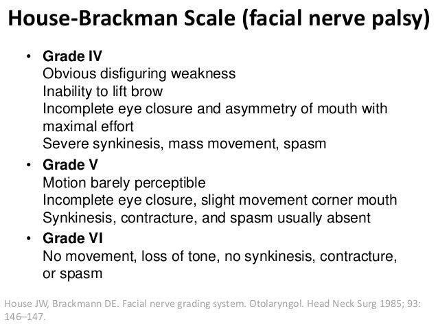 Speaking, opinion, Facial nerve grading system