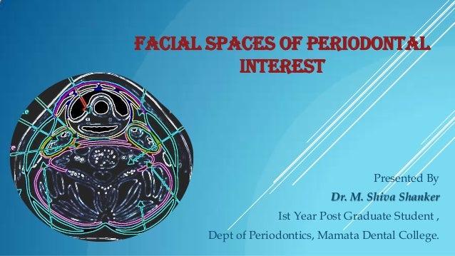 FACIAL SPACES OF PERIODONTAL INTEREST  Presented By Dr. M. Shiva Shanker Ist Year Post Graduate Student , Dept of Periodon...