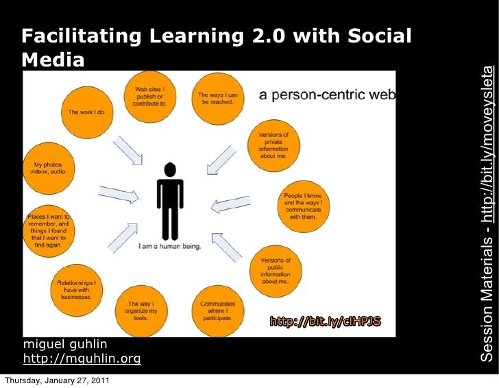 Facilitating Learning 2.0 with Social   Media                                                    Session Materials - http:...